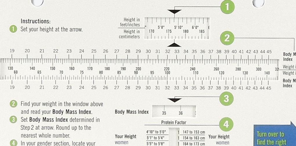 Herbalife Calorie Calculator