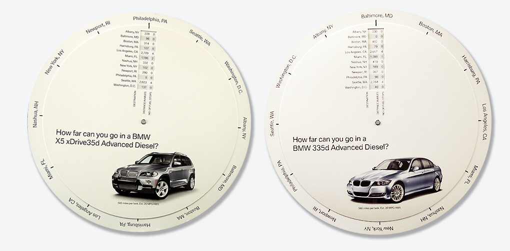 BMW Diesel Vehicle Fuel Efficiency Gauge